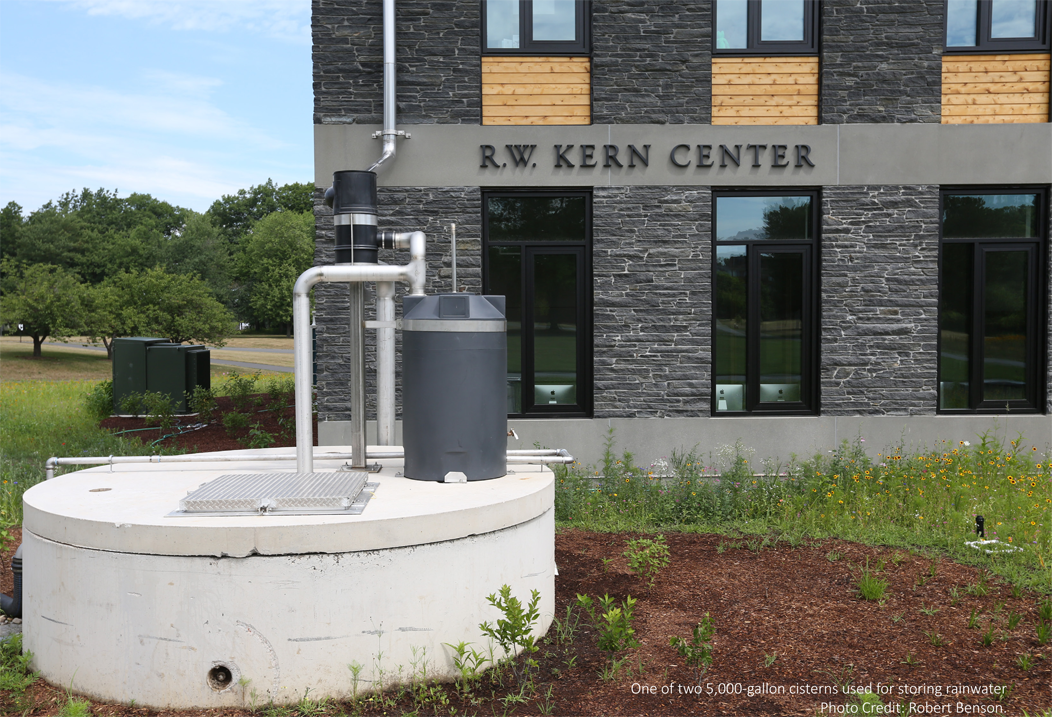 RW Kern Center H20 Cistern